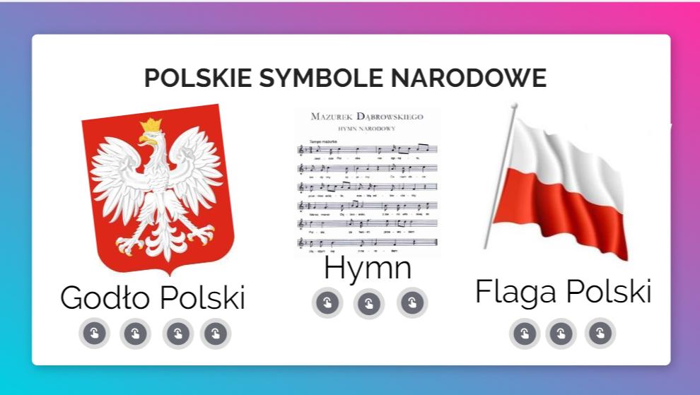 ZNAM HISTORIĘ POLSKICH SYMBOLI NARODOWYCH 2020/2021 - WYNIKI KONKURSU.