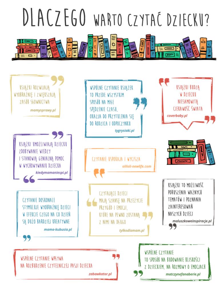Jak czytanie wpływa na rozwój dziecka